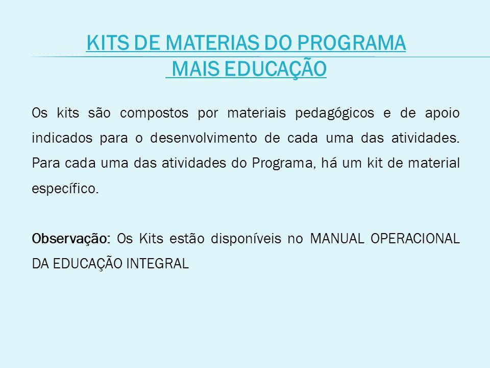 KITS DE MATERIAS DO PROGRAMA