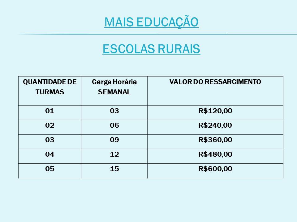 MAIS EDUCAÇÃO ESCOLAS RURAIS VALOR DO RESSARCIMENTO