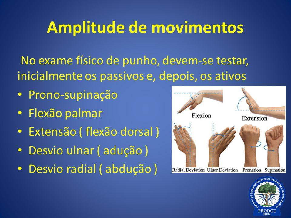 Amplitude de movimentos