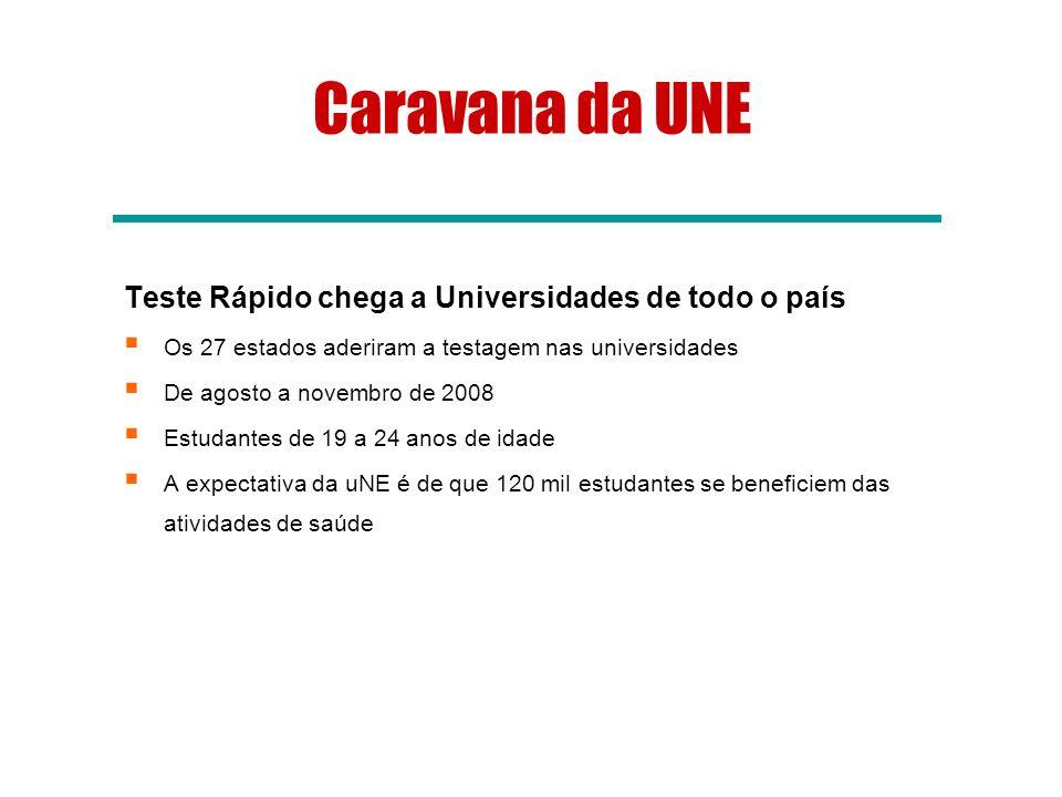 Caravana da UNE Teste Rápido chega a Universidades de todo o país