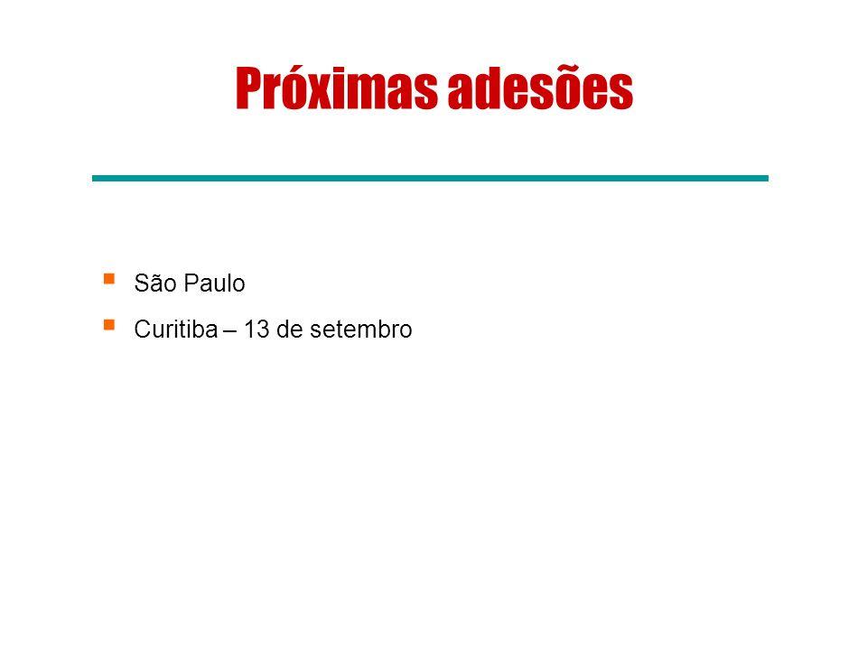 Próximas adesões São Paulo Curitiba – 13 de setembro