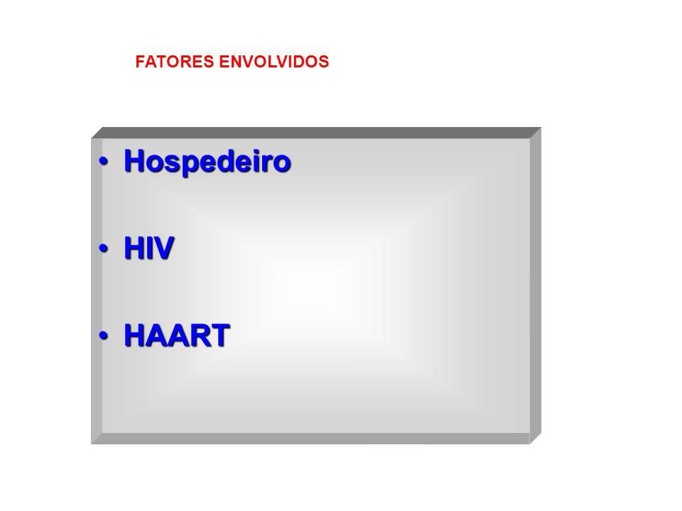 FATORES ENVOLVIDOS FATORES ENVOLVIDOS Hospedeiro HIV HAART