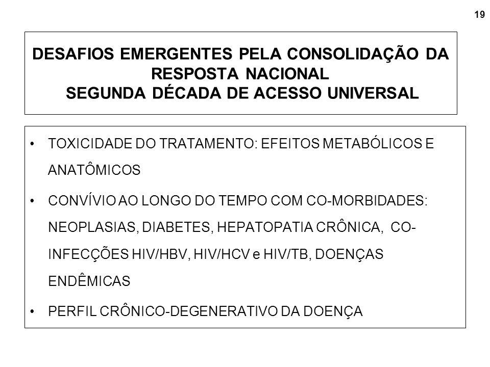 19 DESAFIOS EMERGENTES PELA CONSOLIDAÇÃO DA RESPOSTA NACIONAL SEGUNDA DÉCADA DE ACESSO UNIVERSAL.