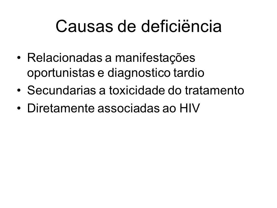 Causas de deficiëncia Relacionadas a manifestações oportunistas e diagnostico tardio. Secundarias a toxicidade do tratamento.
