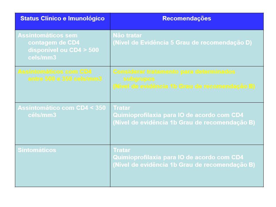Status Clínico e Imunológico