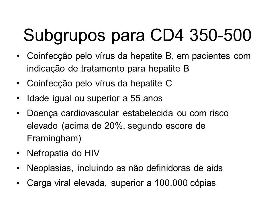 Subgrupos para CD4 350-500 Coinfecção pelo vírus da hepatite B, em pacientes com indicação de tratamento para hepatite B.