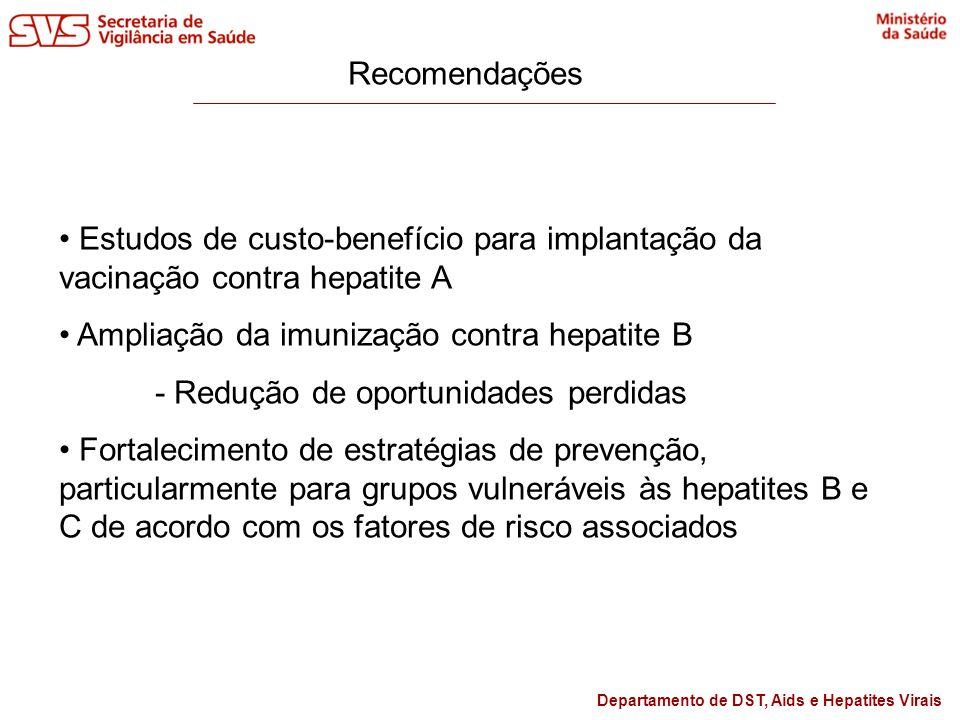 Ampliação da imunização contra hepatite B