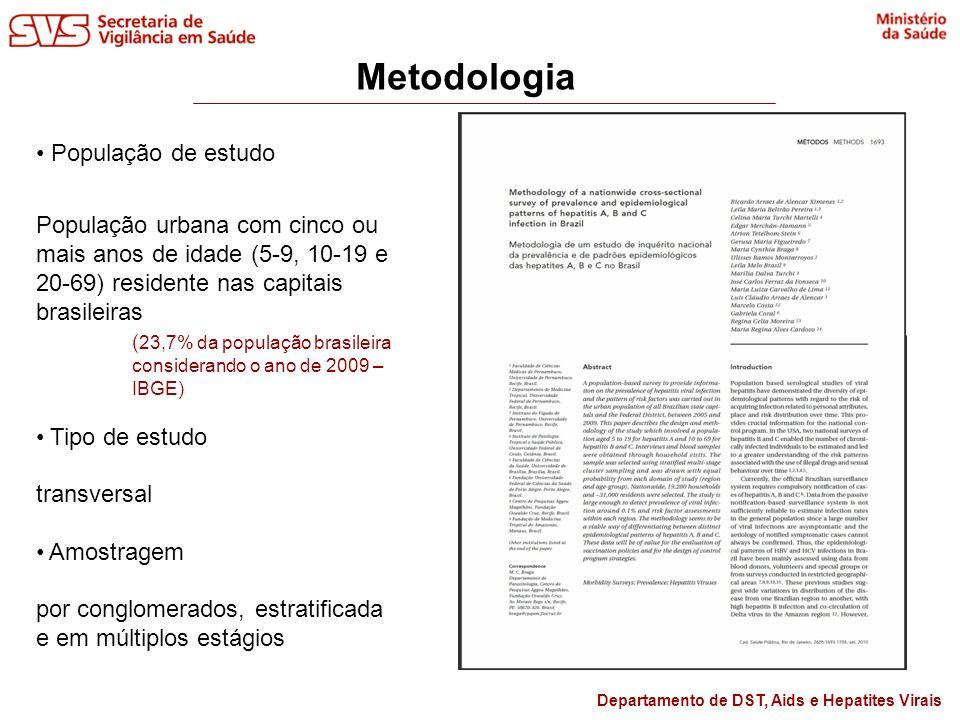 Metodologia População de estudo
