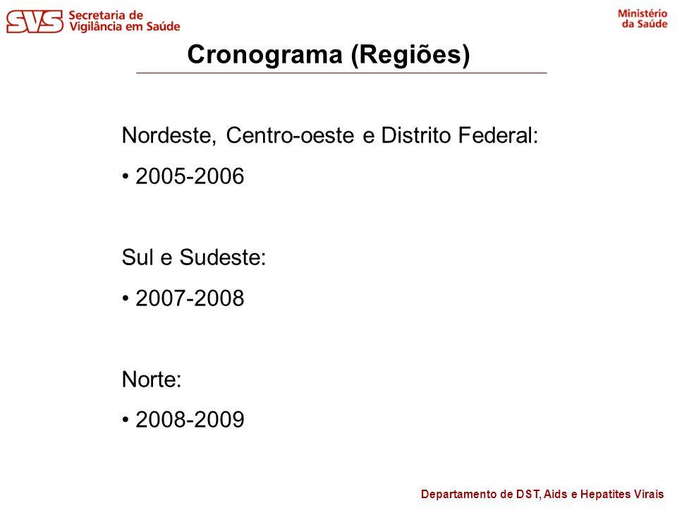 Cronograma (Regiões) Nordeste, Centro-oeste e Distrito Federal: