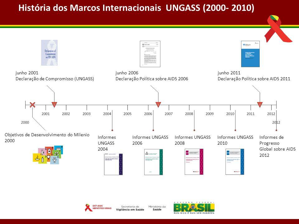 História dos Marcos Internacionais UNGASS (2000- 2010)