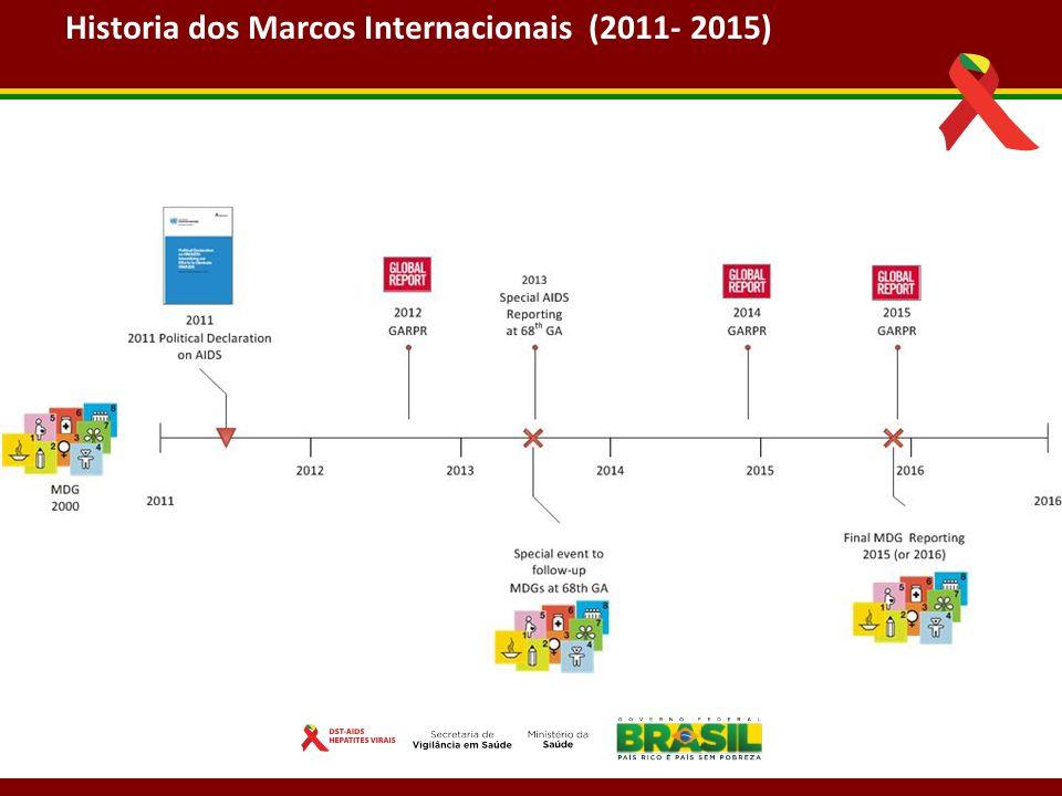 Historia dos Marcos Internacionais (2011- 2015)