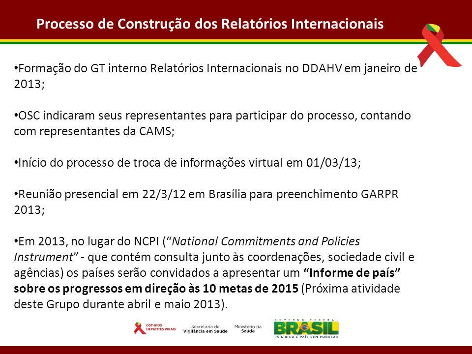 Processo de Construção dos Relatórios Internacionais