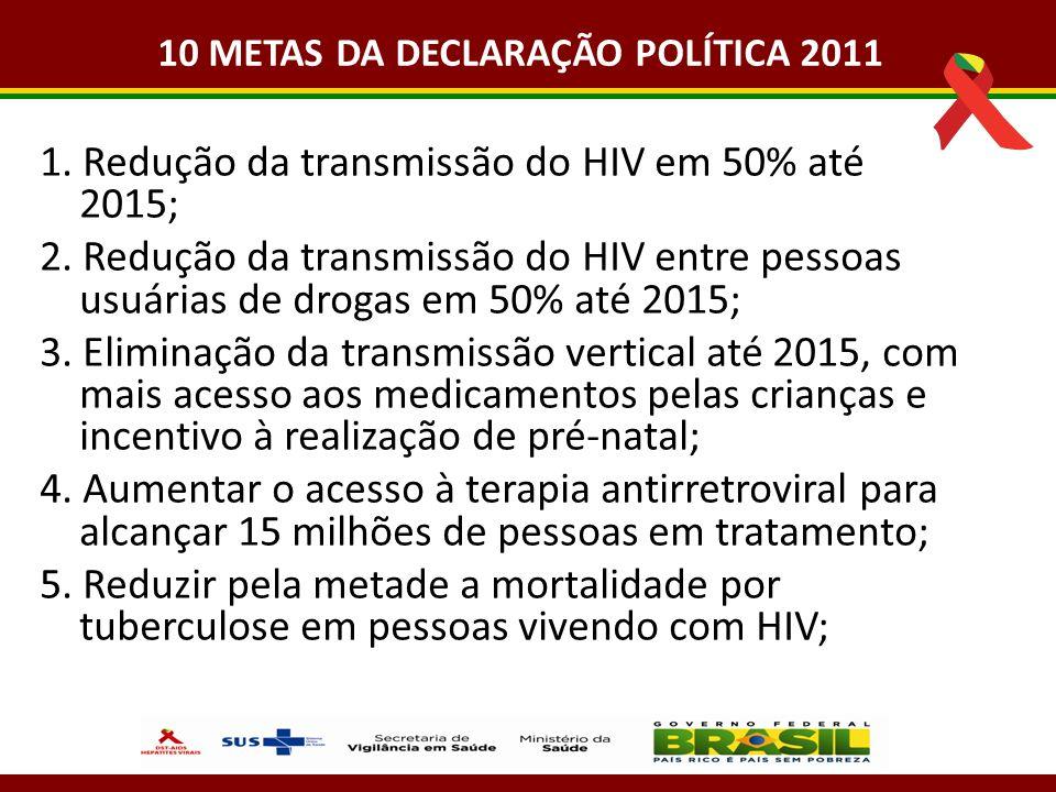 10 METAS DA DECLARAÇÃO POLÍTICA 2011
