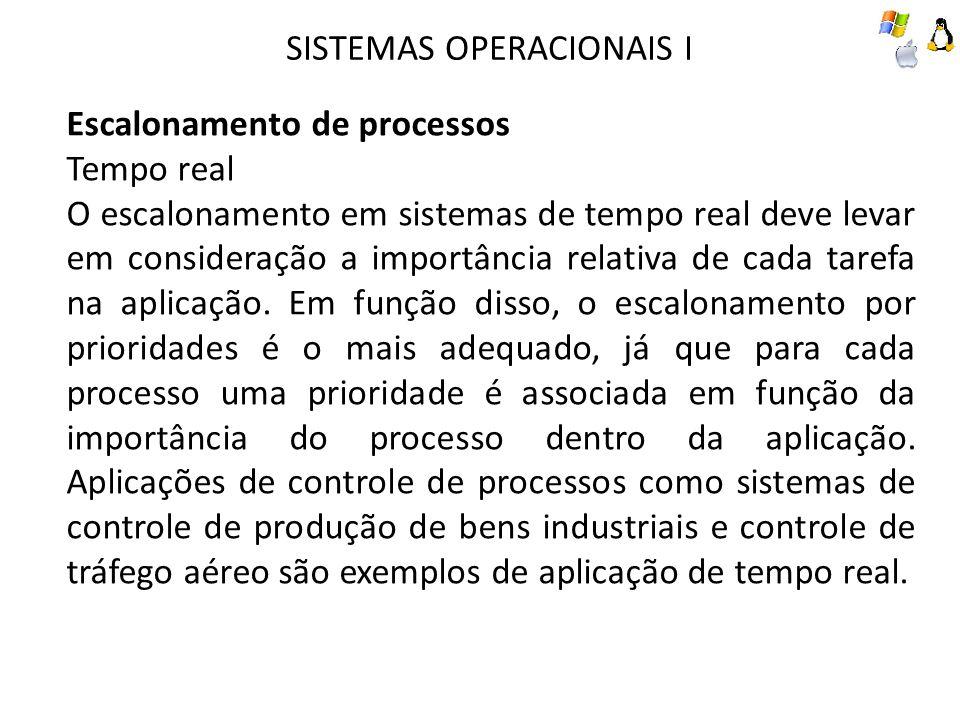 SISTEMAS OPERACIONAIS I