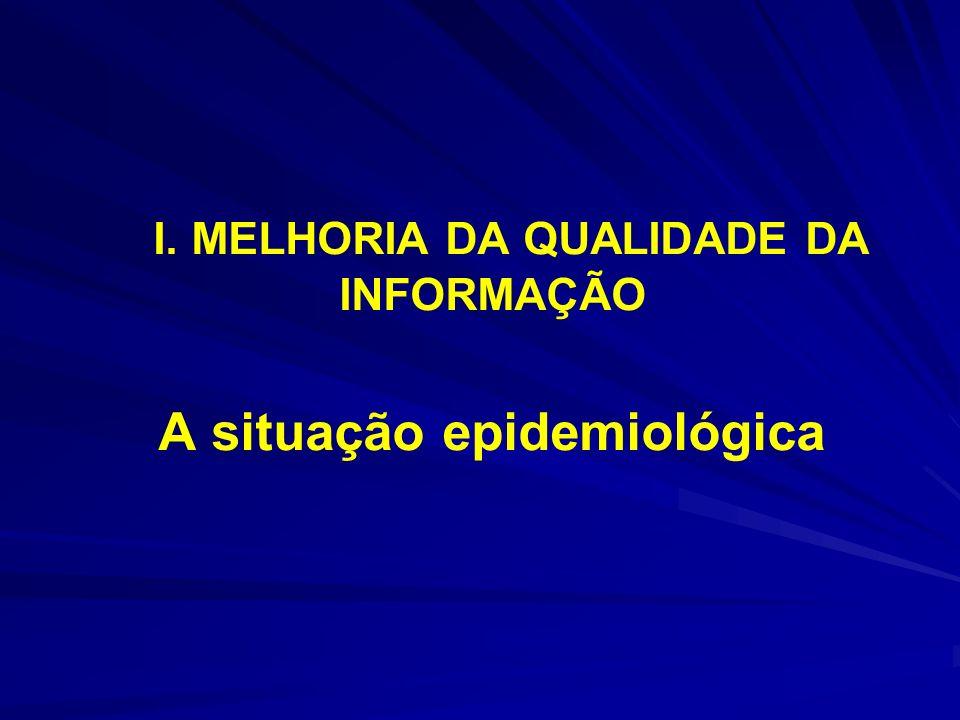 A situação epidemiológica