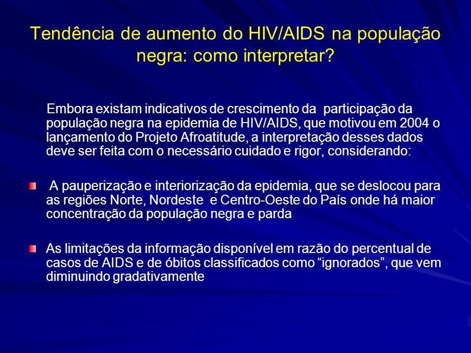 Tendência de aumento do HIV/AIDS na população negra: como interpretar