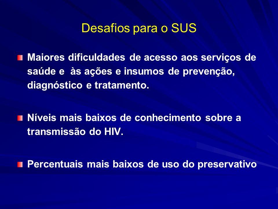 Desafios para o SUS Maiores dificuldades de acesso aos serviços de saúde e às ações e insumos de prevenção, diagnóstico e tratamento.