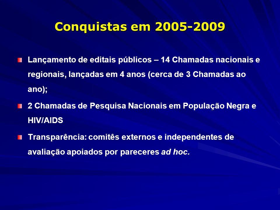 Conquistas em 2005-2009 Lançamento de editais públicos – 14 Chamadas nacionais e regionais, lançadas em 4 anos (cerca de 3 Chamadas ao ano);