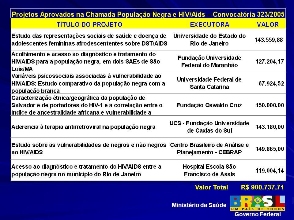 Valor Total R$ 900.737,71 Ministério da Saúde Governo Federal