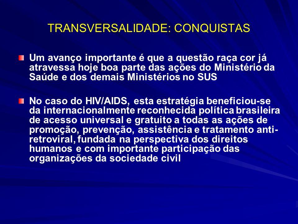 TRANSVERSALIDADE: CONQUISTAS