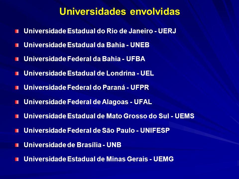 Universidades envolvidas