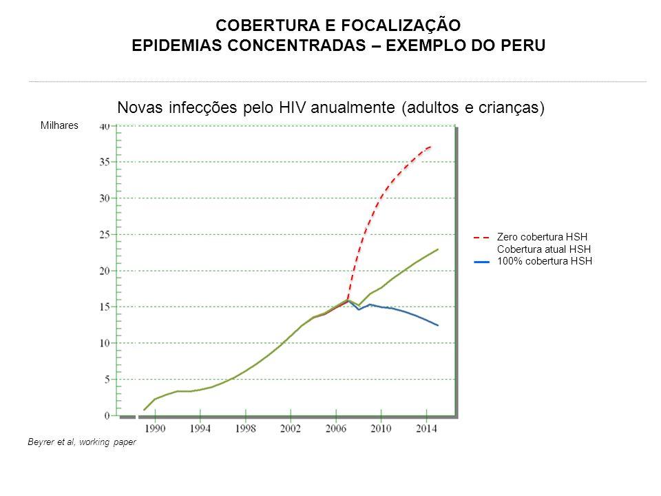 COBERTURA E FOCALIZAÇÃO EPIDEMIAS CONCENTRADAS – EXEMPLO DO PERU