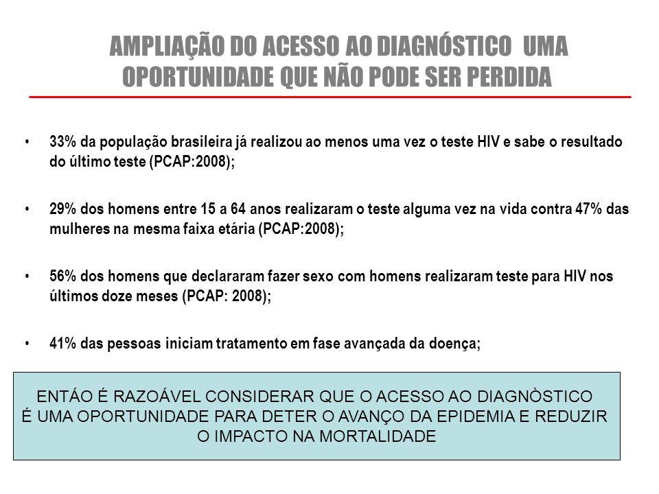 AMPLIAÇÃO DO ACESSO AO DIAGNÓSTICO UMA OPORTUNIDADE QUE NÃO PODE SER PERDIDA