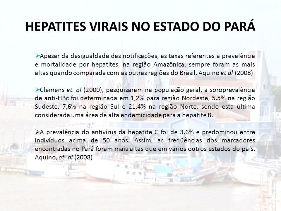 HEPATITES VIRAIS NO ESTADO DO PARÁ