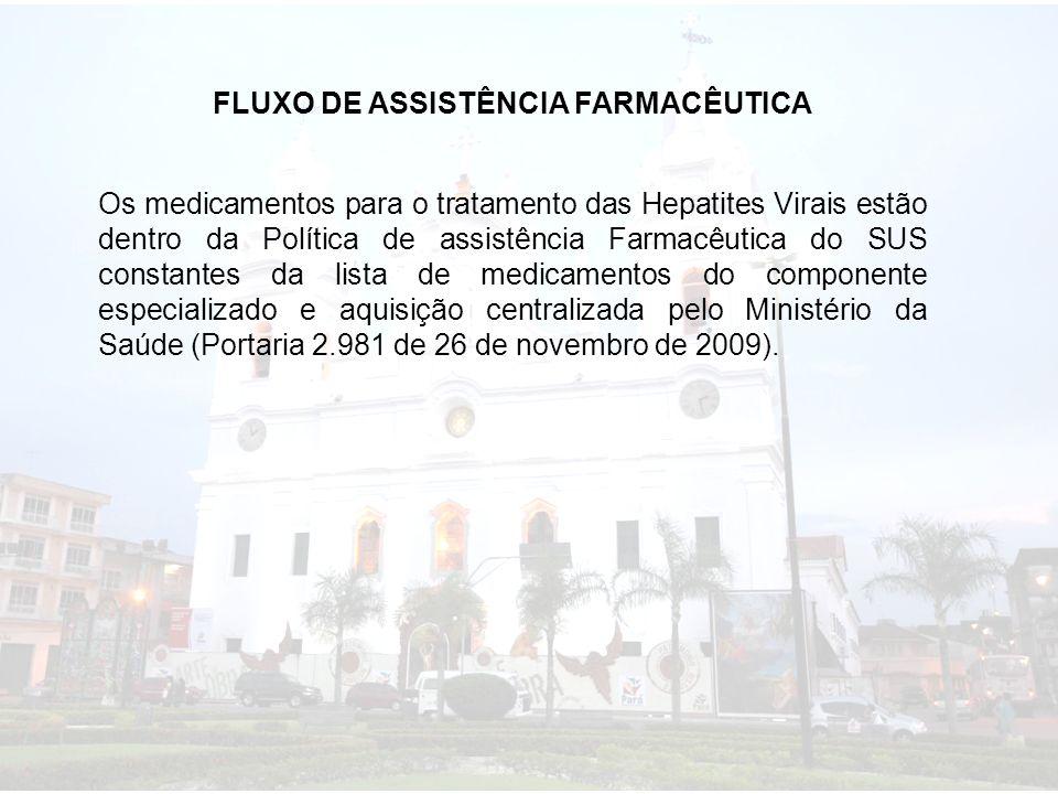 FLUXO DE ASSISTÊNCIA FARMACÊUTICA