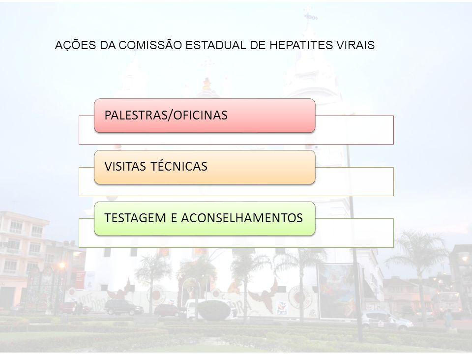 TESTAGEM E ACONSELHAMENTOS