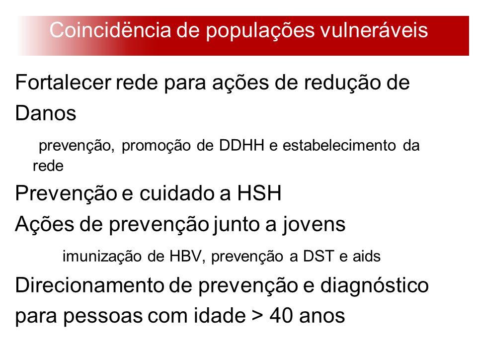 Coincidëncia de populações vulneráveis