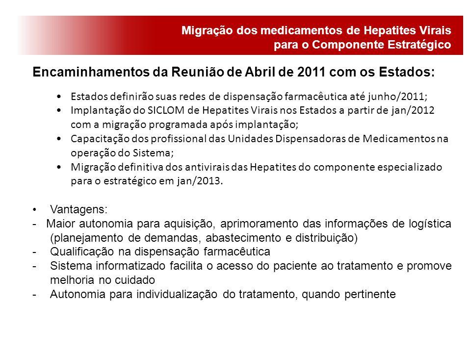 Encaminhamentos da Reunião de Abril de 2011 com os Estados: