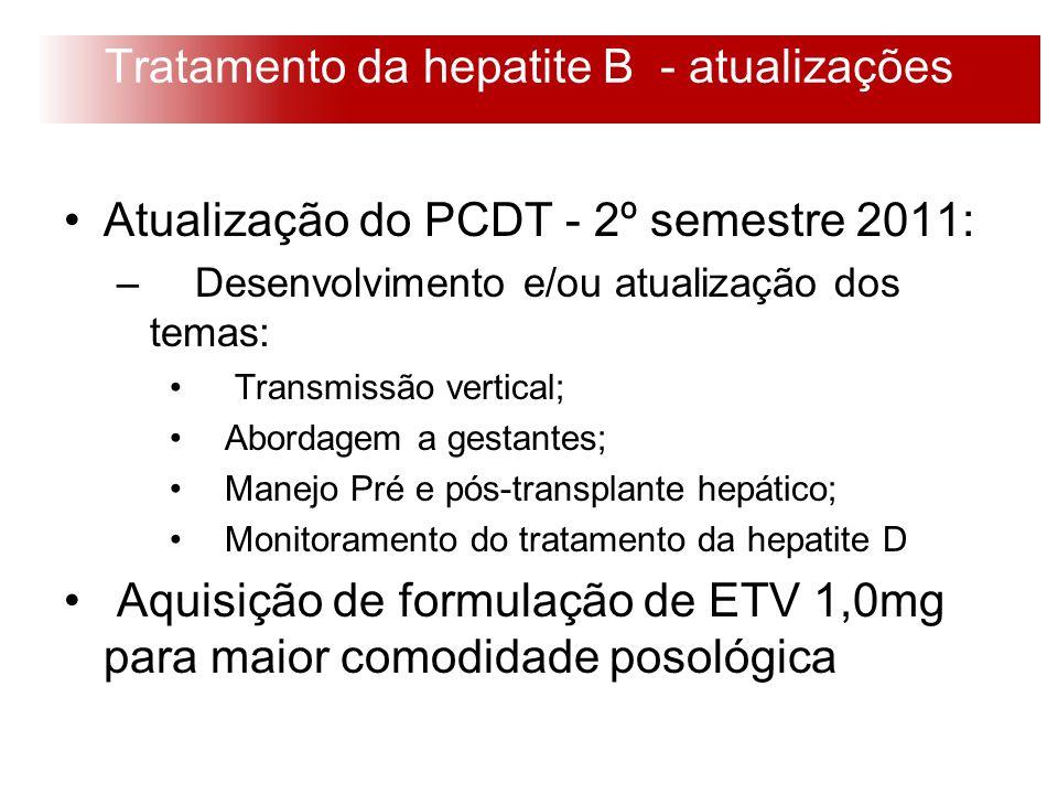 Tratamento da hepatite B - atualizações