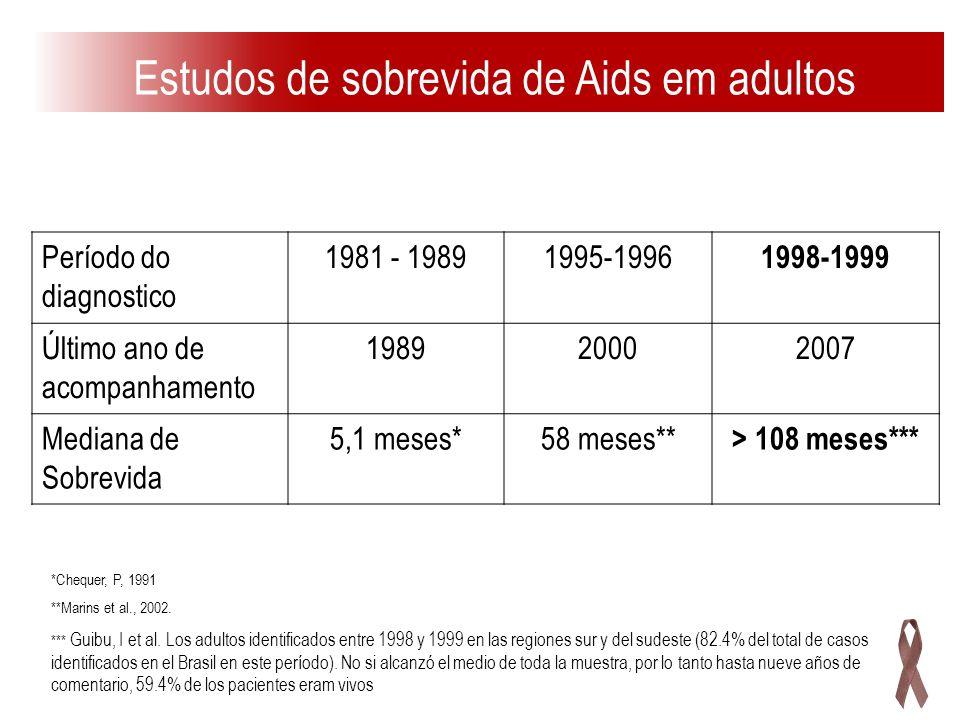 Estudos de sobrevida de Aids em adultos