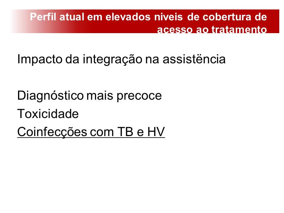 Perfil atual em elevados niveis de cobertura de acesso ao tratamento
