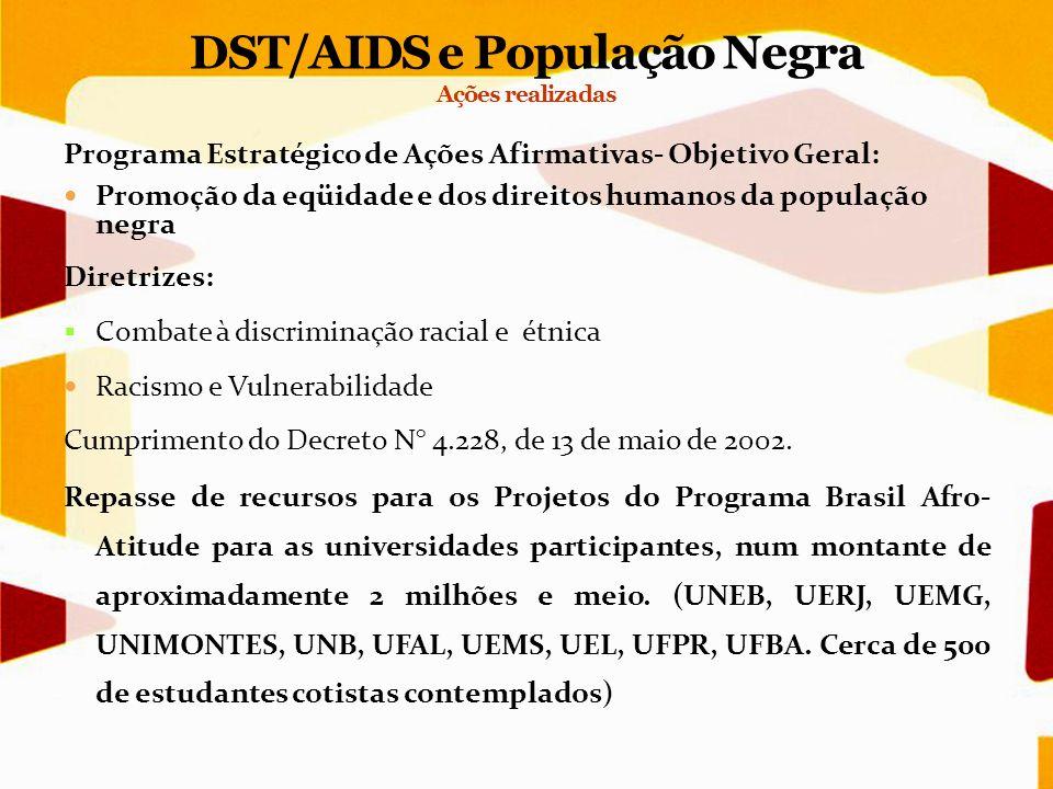 DST/AIDS e População Negra Ações realizadas