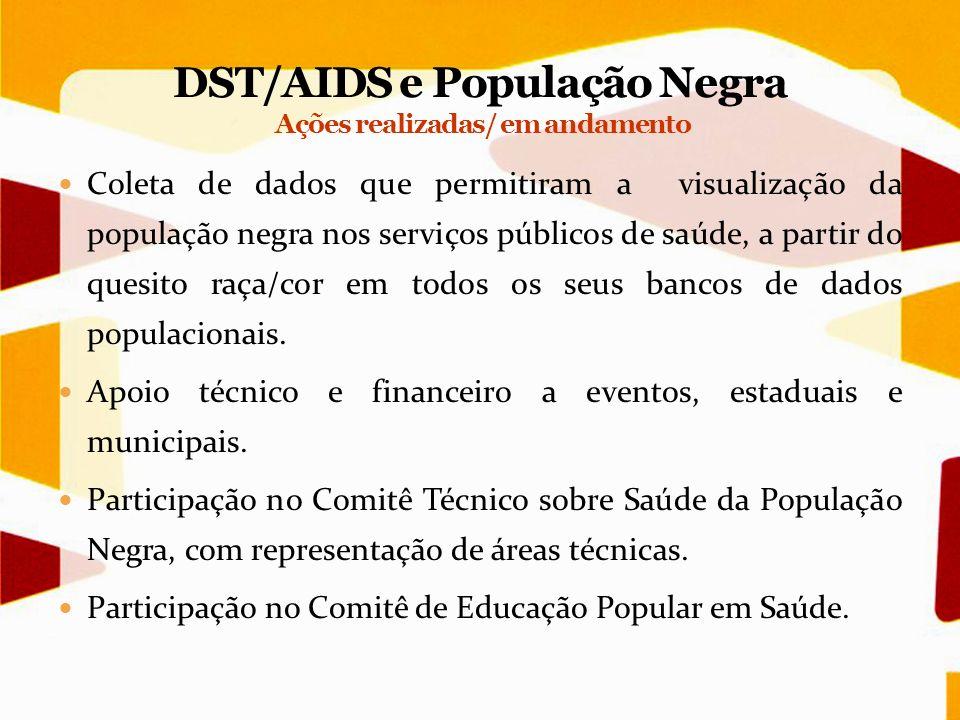 DST/AIDS e População Negra Ações realizadas/ em andamento