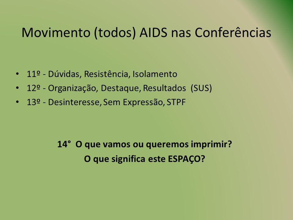 Movimento (todos) AIDS nas Conferências