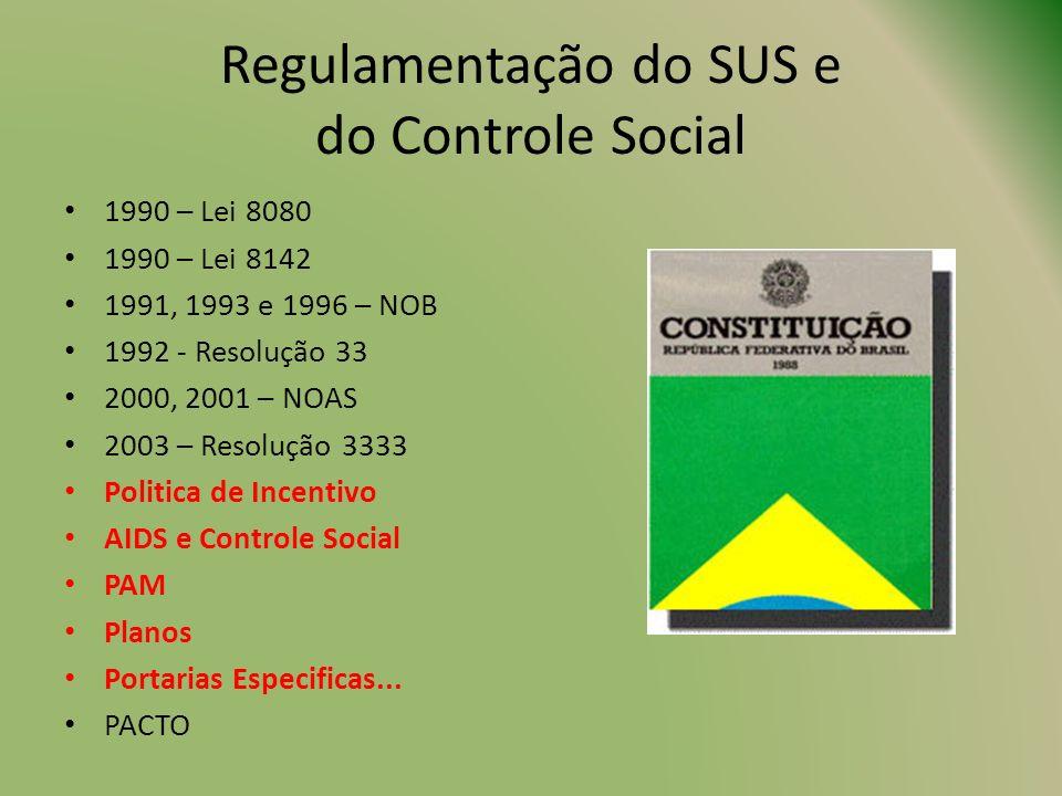 Regulamentação do SUS e do Controle Social