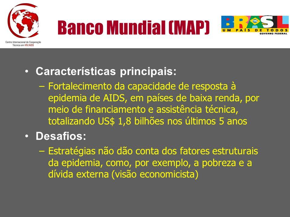 Banco Mundial (MAP) Características principais: Desafios: