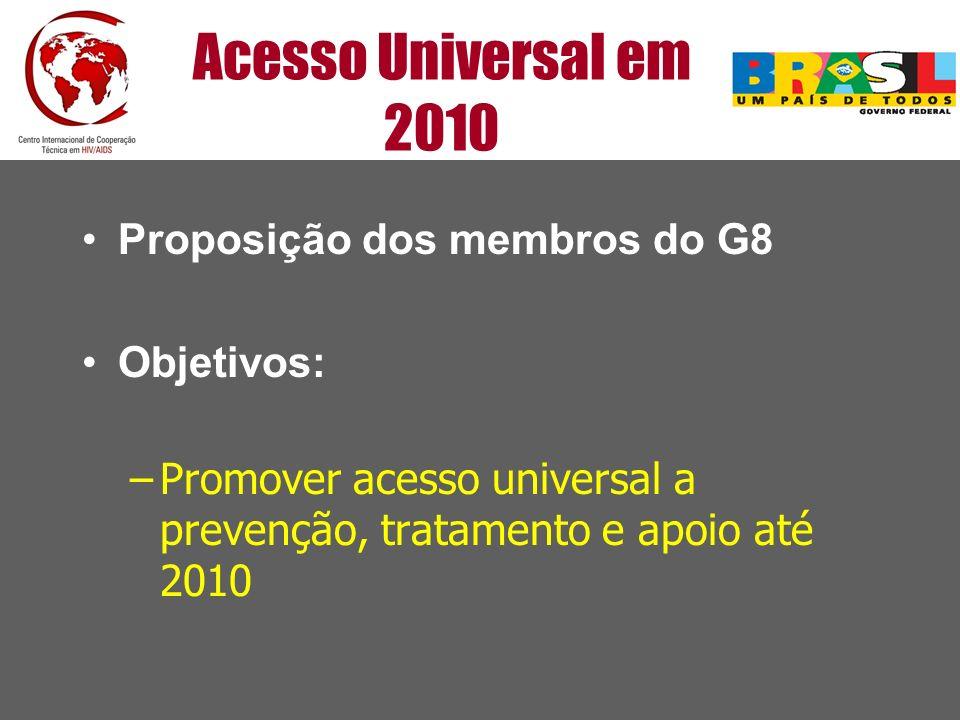 Acesso Universal em 2010 Proposição dos membros do G8 Objetivos: