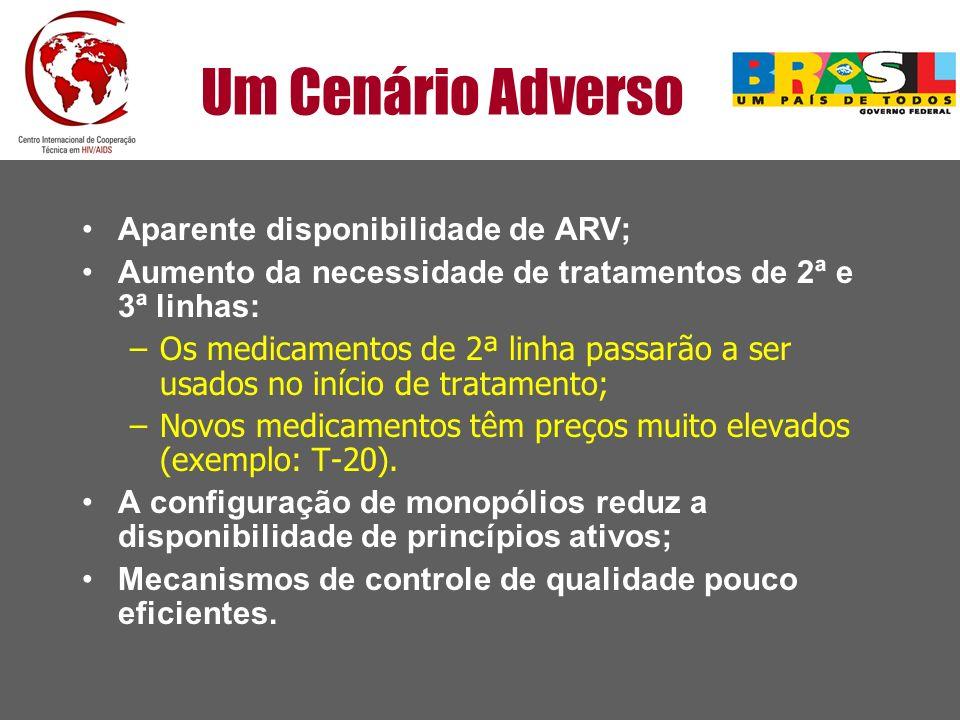 Um Cenário Adverso Aparente disponibilidade de ARV;