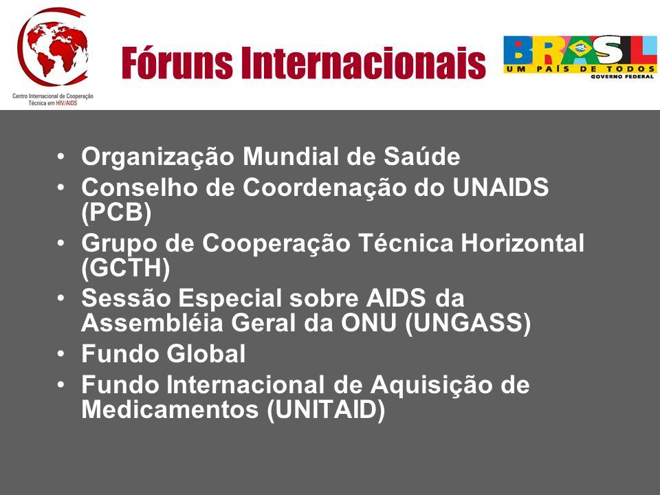 Fóruns Internacionais
