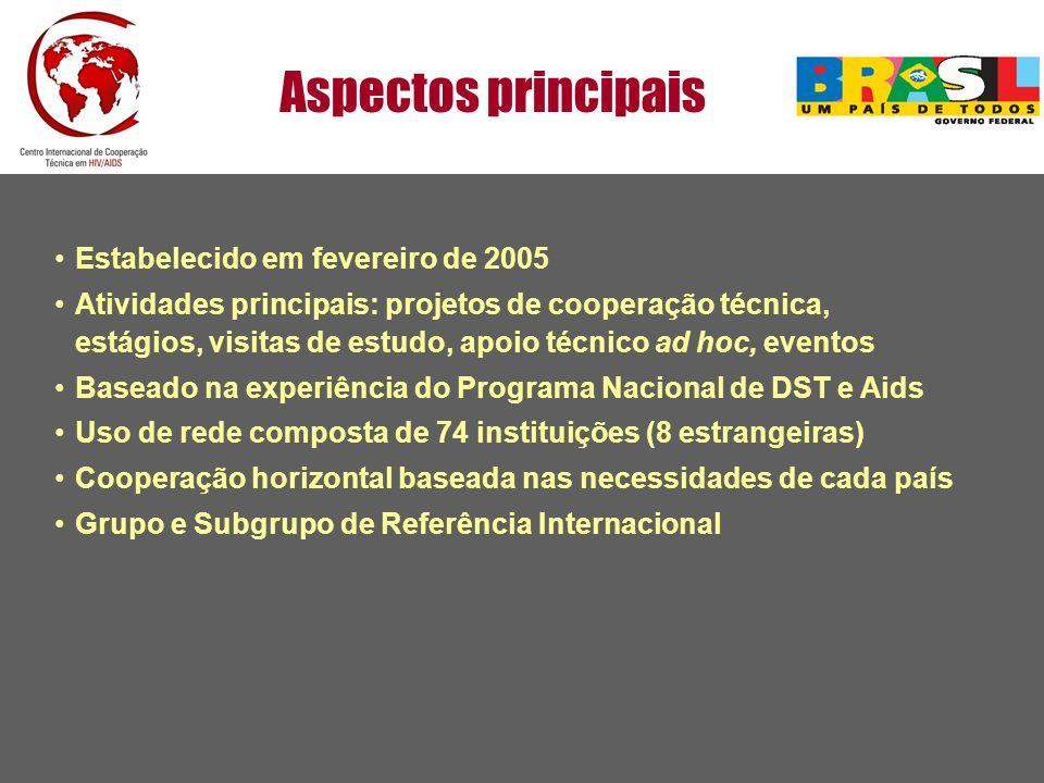 Aspectos principais Estabelecido em fevereiro de 2005