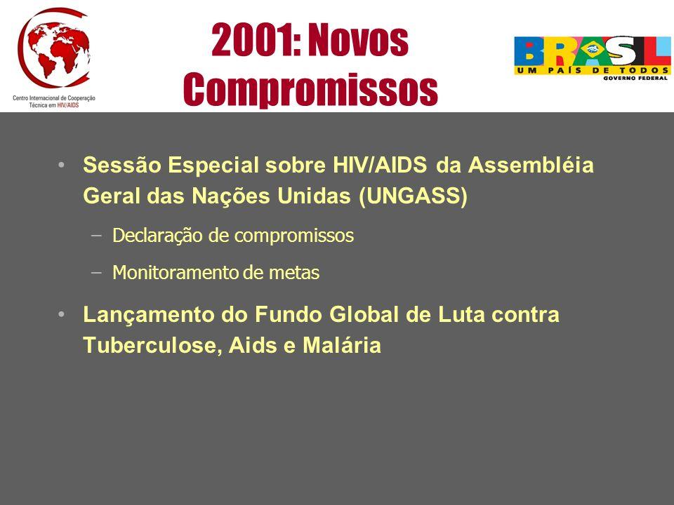 2001: Novos Compromissos Sessão Especial sobre HIV/AIDS da Assembléia Geral das Nações Unidas (UNGASS)