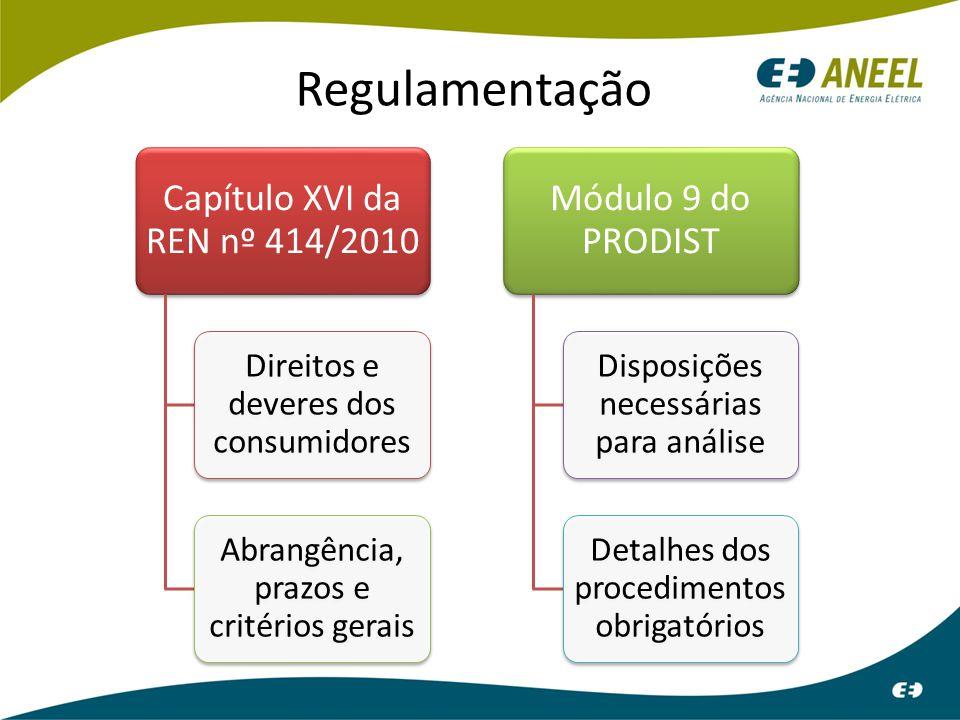 Regulamentação Capítulo XVI da REN nº 414/2010 Módulo 9 do PRODIST
