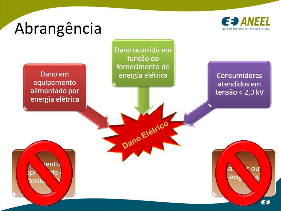 Abrangência Dano ocorrido em função do fornecimento de energia elétrica. Consumidores atendidos em tensão < 2,3 kV.