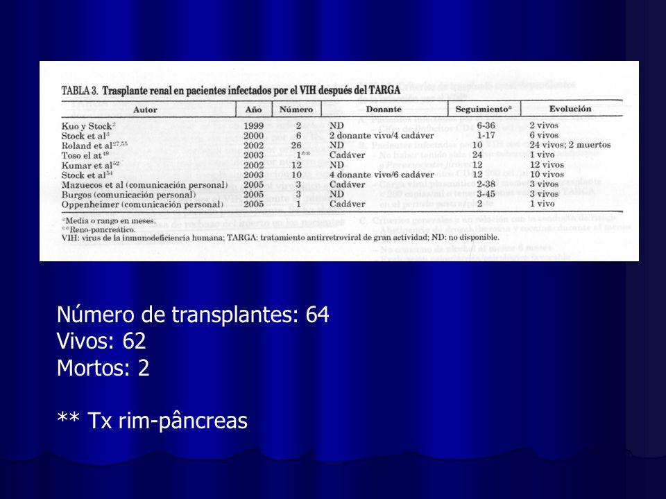 Número de transplantes: 64