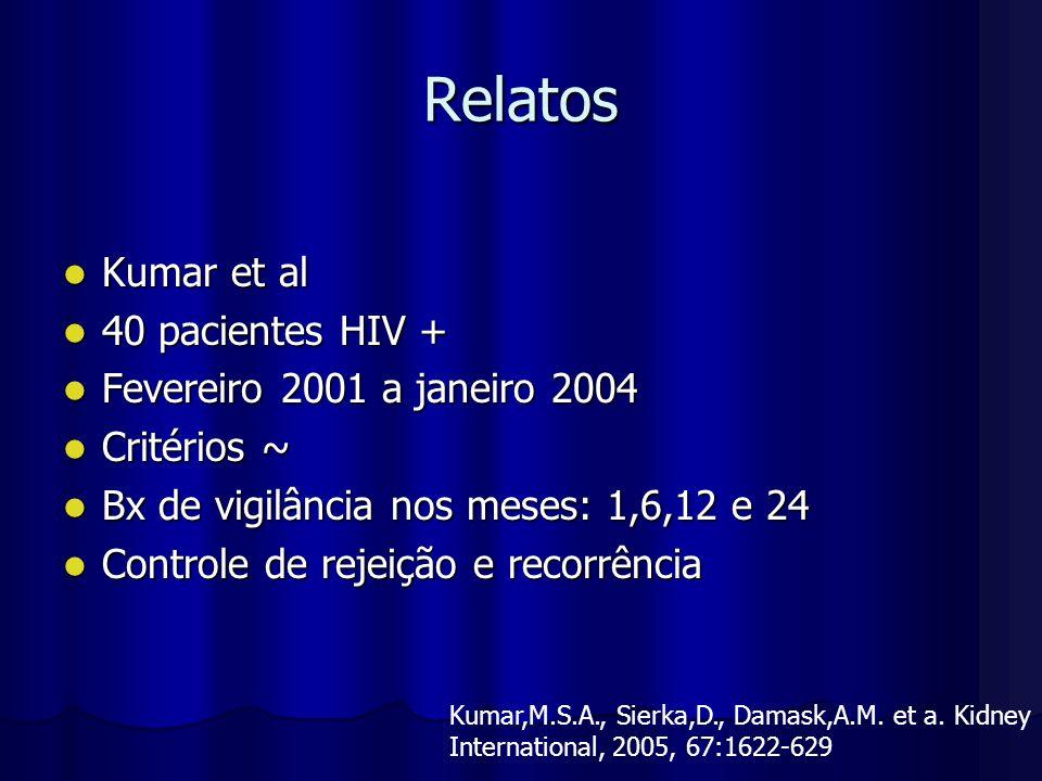 Relatos Kumar et al 40 pacientes HIV + Fevereiro 2001 a janeiro 2004