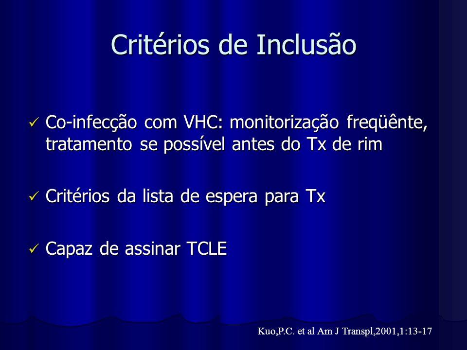 Critérios de Inclusão Co-infecção com VHC: monitorização freqüênte, tratamento se possível antes do Tx de rim.